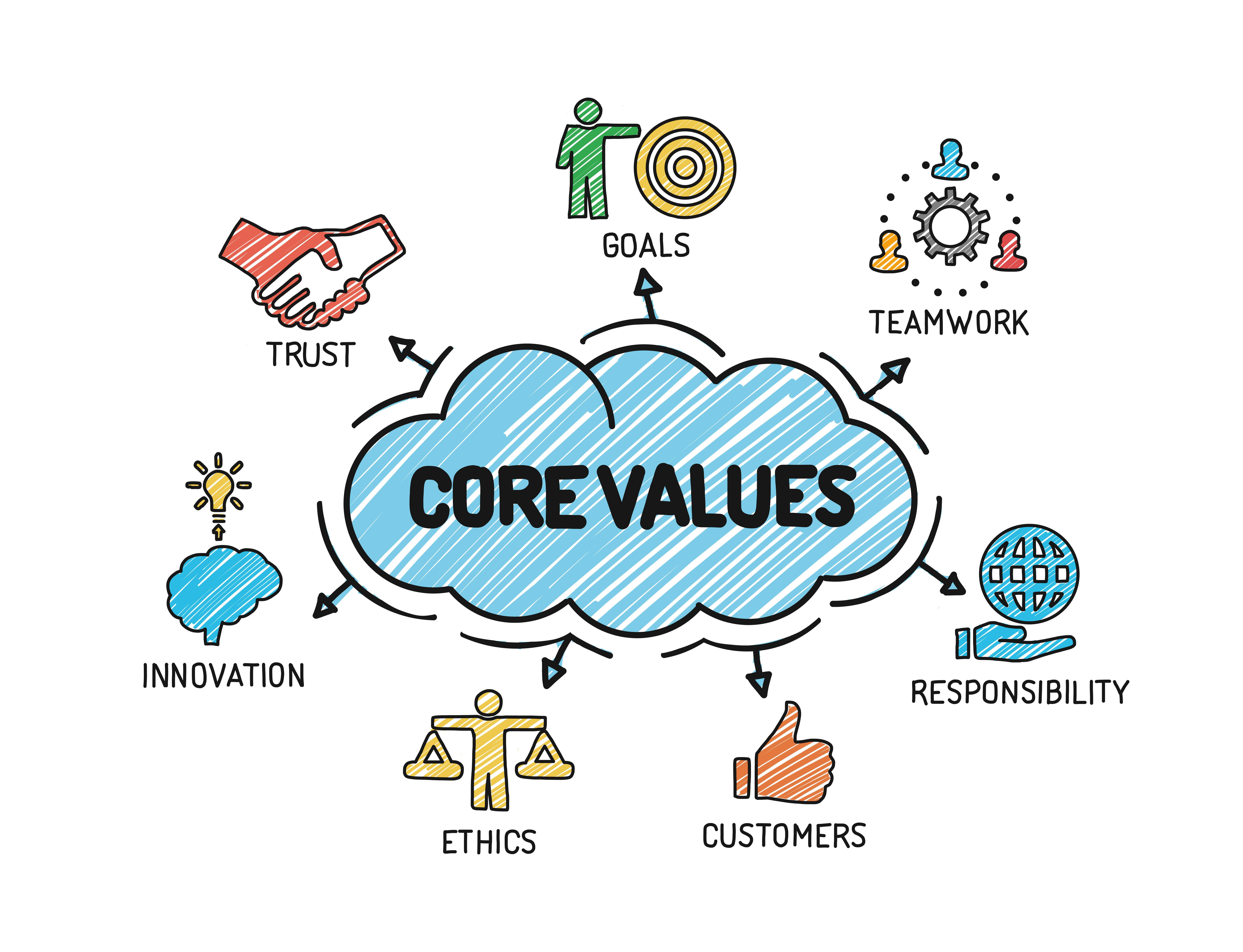 Porqué es importante la educación en valores